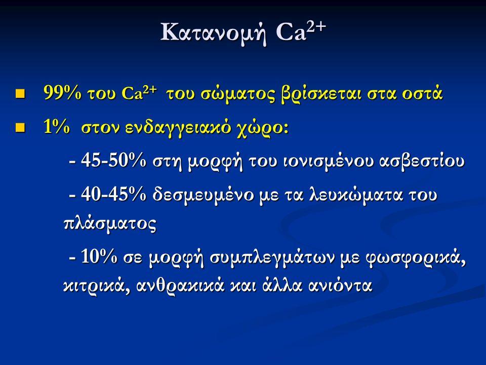 Κατανομή Ca 2+ 99% του Ca 2+ του σώματος βρίσκεται στα οστά 99% του Ca 2+ του σώματος βρίσκεται στα οστά 1% στον ενδαγγειακό χώρο: 1% στον ενδαγγειακό