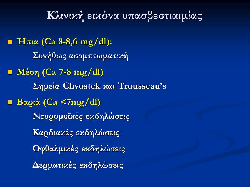 Κλινική εικόνα υπασβεστιαιμίας Ήπια (Ca 8-8,6 mg/dl): Συνήθως ασυμπτωματική Ήπια (Ca 8-8,6 mg/dl): Συνήθως ασυμπτωματική Μέση (Ca 7-8 mg/dl) Σημεία Ch