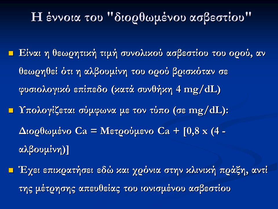 ΠαραθορμόνηΦωσφόροςΑλκαλική φωσφατάση 25(ΟΗ)-βιτ.D Υψηλή Φυσιολογική ή υψηλή Φυσιολογική ή χαμηλή Συγκέντρωση ορού βασικών παραμέτρων ανάλογα με το αίτιο της υπασβεστιαιμίας Νεφρική νόσος
