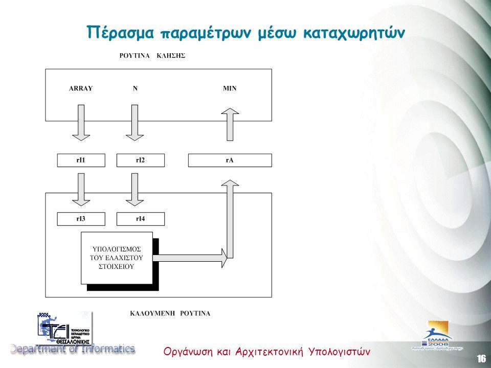 16 Οργάνωση και Αρχιτεκτονική Υπολογιστών Πέρασμα παραμέτρων μέσω καταχωρητών