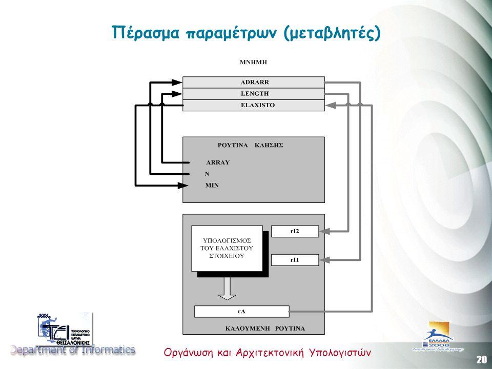20 Οργάνωση και Αρχιτεκτονική Υπολογιστών Πέρασμα παραμέτρων (μεταβλητές)