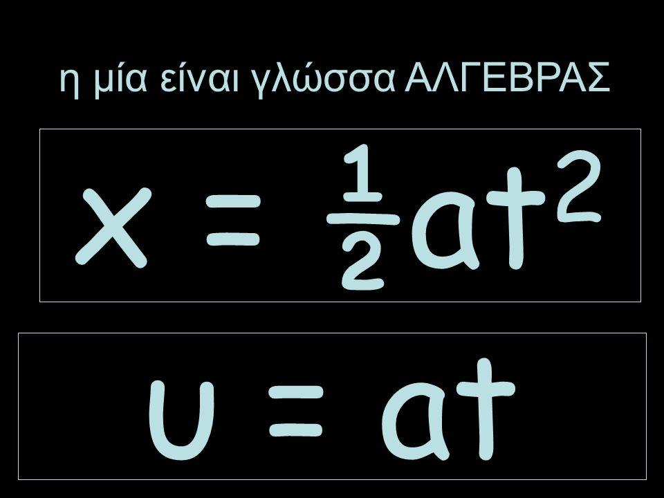 x = ½at 2 υ = at η μία είναι γλώσσα ΑΛΓΕΒΡΑΣ