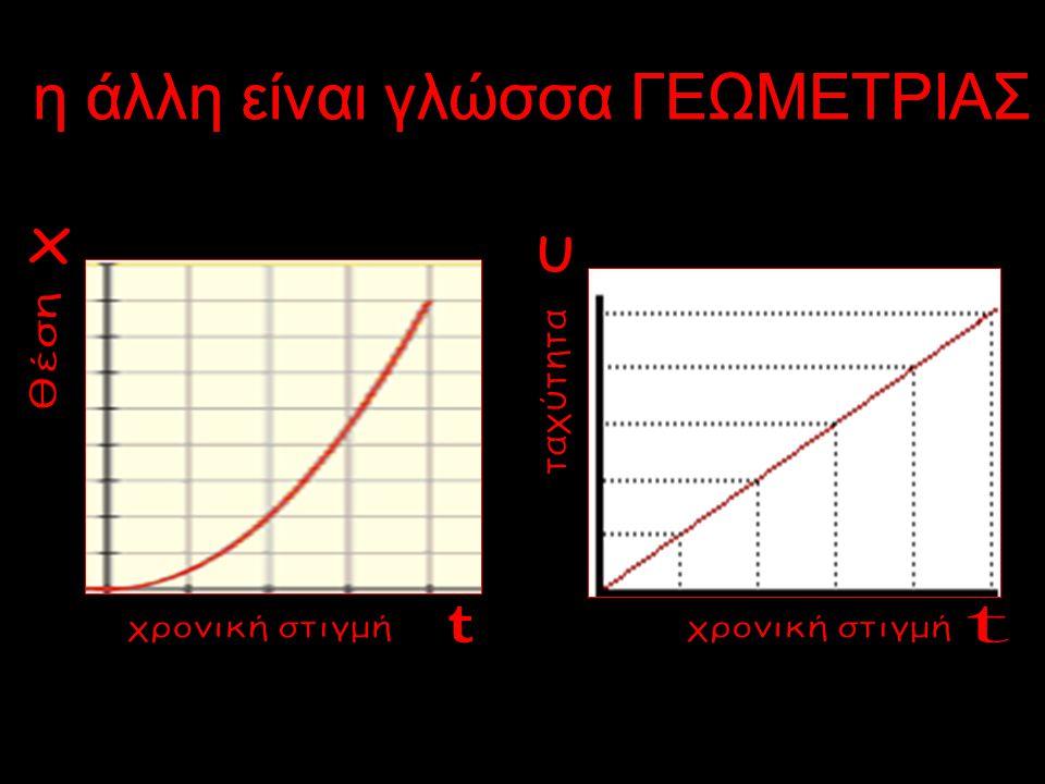 η άλλη είναι γλώσσα ΓΕΩΜΕΤΡΙΑΣ