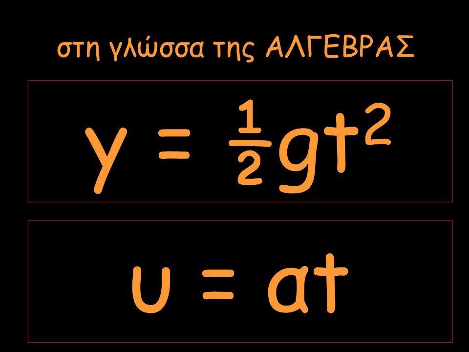 y = ½gt 2 στη γλώσσα της ΑΛΓΕΒΡΑΣ υ = αt