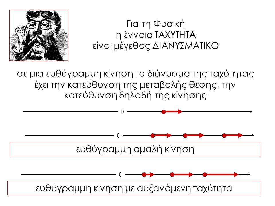 Για τη Φυσική η έννοια ΤΑΧΥΤΗΤΑ είναι μέγεθος ΔΙΑΝΥΣΜΑΤΙΚΟ σε μια ευθύγραμμη κίνηση το διάνυσμα της ταχύτητας έχει την κατεύθυνση της μεταβολής θέσης,