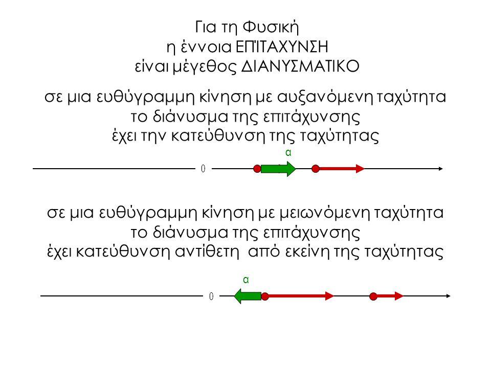 Για τη Φυσική η έννοια ΕΠΊΤΑΧΥΝΣΗ είναι μέγεθος ΔΙΑΝΥΣΜΑΤΙΚΟ σε μια ευθύγραμμη κίνηση με αυξανόμενη ταχύτητα το διάνυσμα της επιτάχυνσης έχει την κατε