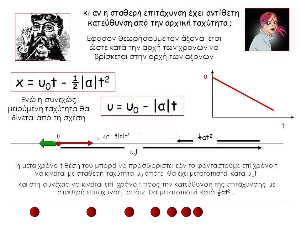 κι αν η σταθερή επιτάχυνση έχει αντίθετη κατεύθυνση από την αρχική ταχύτητα ; x = υ 0 t - ½ α t 2 Ενώ η συνεχώς μειούμενη ταχύτητα θα δίνεται από τη σ