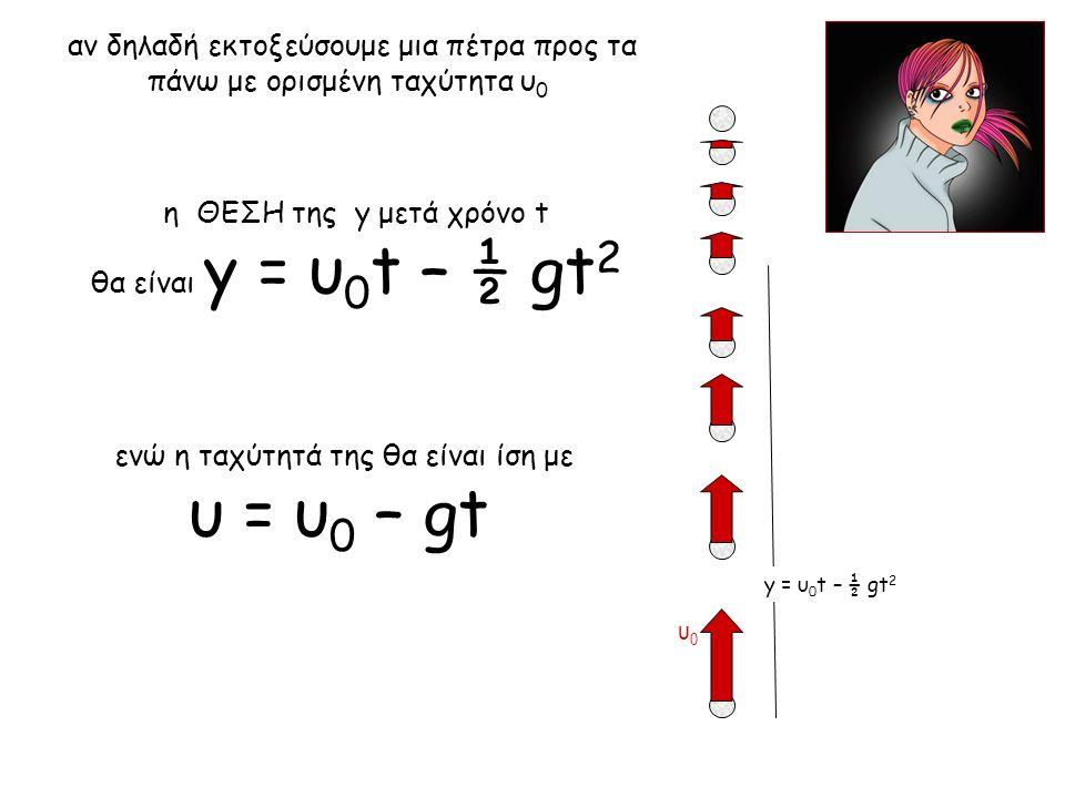 αν δηλαδή εκτοξεύσουμε μια πέτρα προς τα πάνω με ορισμένη ταχύτητα υ 0 ενώ η ταχύτητά της θα είναι ίση με υ = υ 0 – gt η ΘΕΣΗ της y μετά χρόνο t θα εί