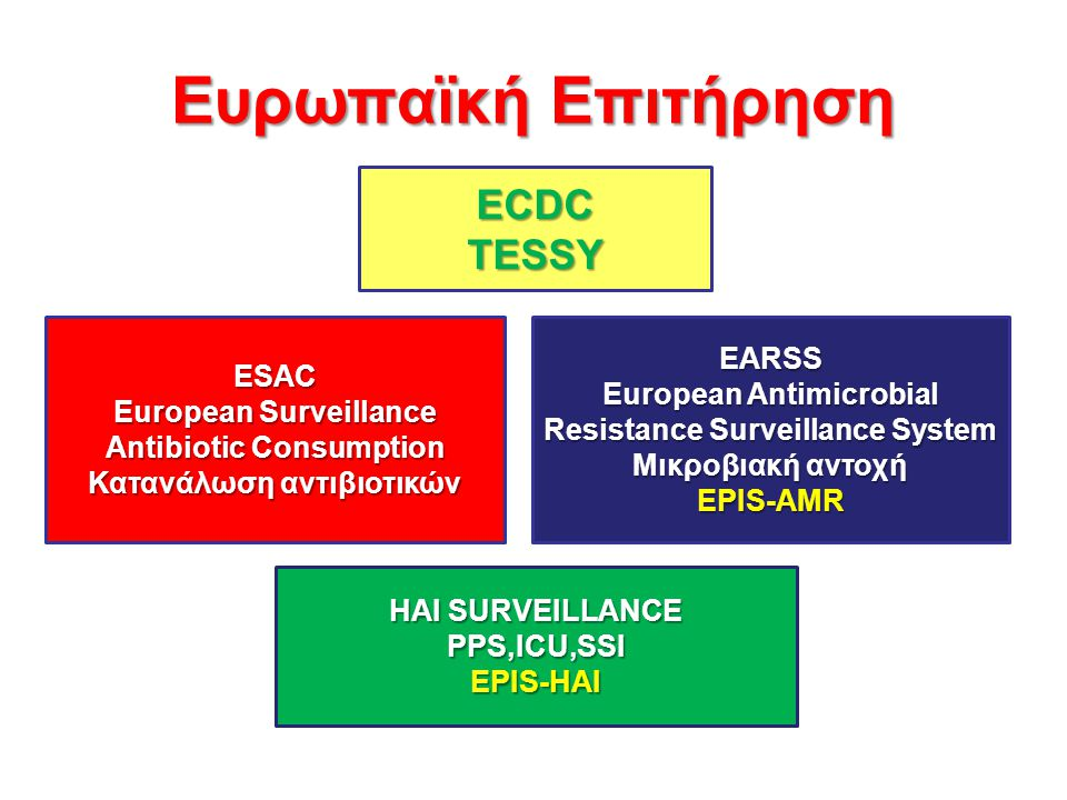 HEALTH CARE- ASSOCIATED INFECTIONS IMPLEMENTATION OF THE COUNCIL RECOMMENTATION OF 9 JUNE OF 2009 ON PATIENT SAFETY INCLUDING THE PREVENTION AND CONTR