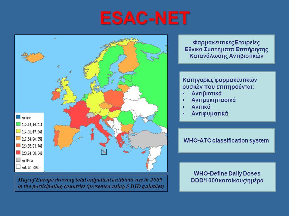 Ευρωπαϊκή Επιτήρηση ECDCTESSY ESAC European Surveillance Antibiotic Consumption Κατανάλωση αντιβιοτικών HAI SURVEILLANCE PPS,ICU,SSIEPIS-HAI EARSS Eur