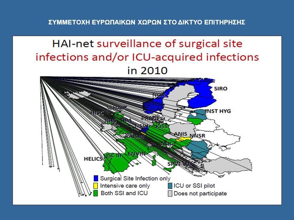 EARSS/EARS-NET European Antimicrobial Resistance Surveillance System Ευρωπαϊκό Σύστημα Επιτήρησης της Μικροβιακής Αντοχής Τα εθνικά συστήματα επιτήρησ