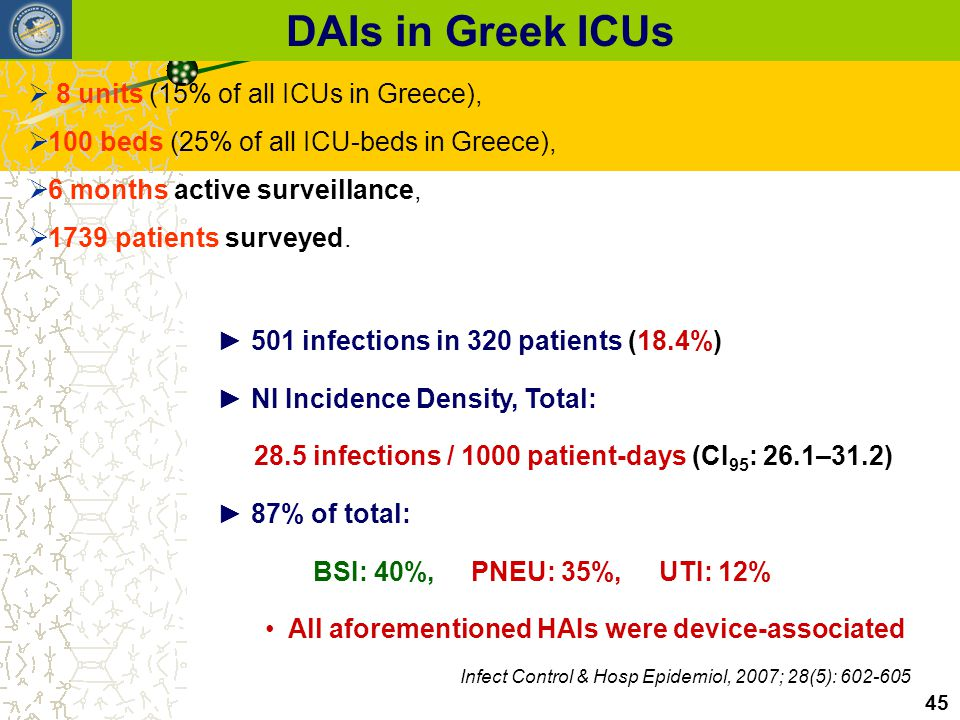 44 Surveillance of HAIs in Greece 44