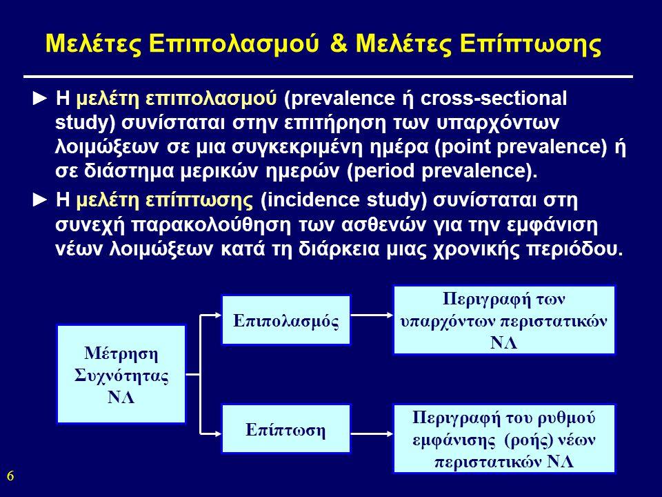 Μελέτες Επιπολασμού & Μελέτες Επίπτωσης ► Η μελέτη επιπολασμού (prevalence ή cross-sectional study) συνίσταται στην επιτήρηση των υπαρχόντων λοιμώξεων σε μια συγκεκριμένη ημέρα (point prevalence) ή σε διάστημα μερικών ημερών (period prevalence).