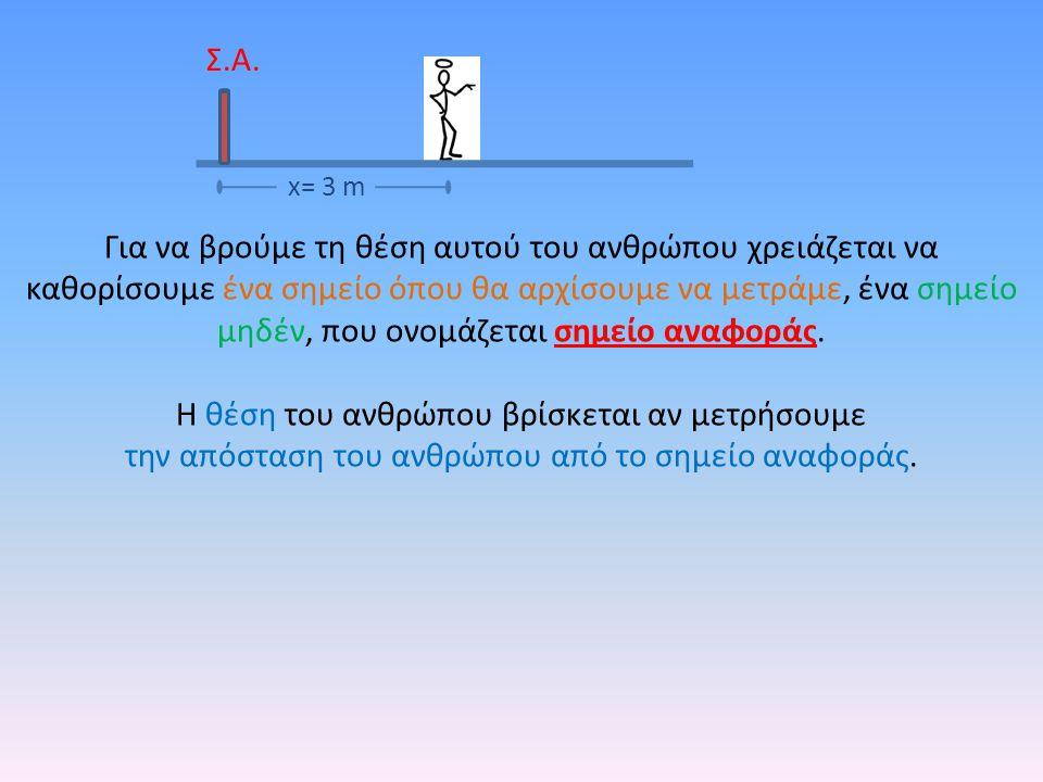 Η θέση του ανθρώπου βρίσκεται αν μετρήσουμε την απόσταση του ανθρώπου από το σημείο αναφοράς. Σ.Α. x= 3 m