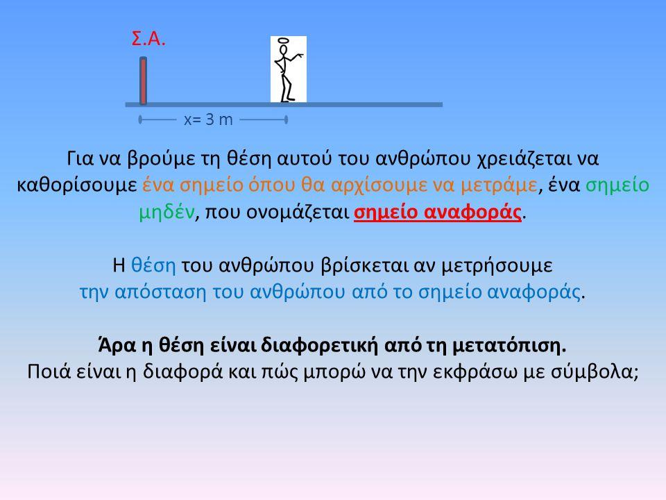 Για να βρούμε τη θέση αυτού του ανθρώπου χρειάζεται να καθορίσουμε ένα σημείο όπου θα αρχίσουμε να μετράμε, ένα σημείο μηδέν, που ονομάζεται σημείο αν