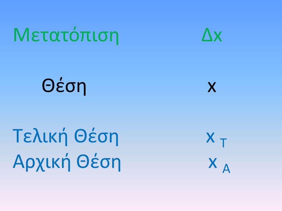 Μετατόπιση Δx Θέση x Τελική Θέση x T Αρχική Θέση x A