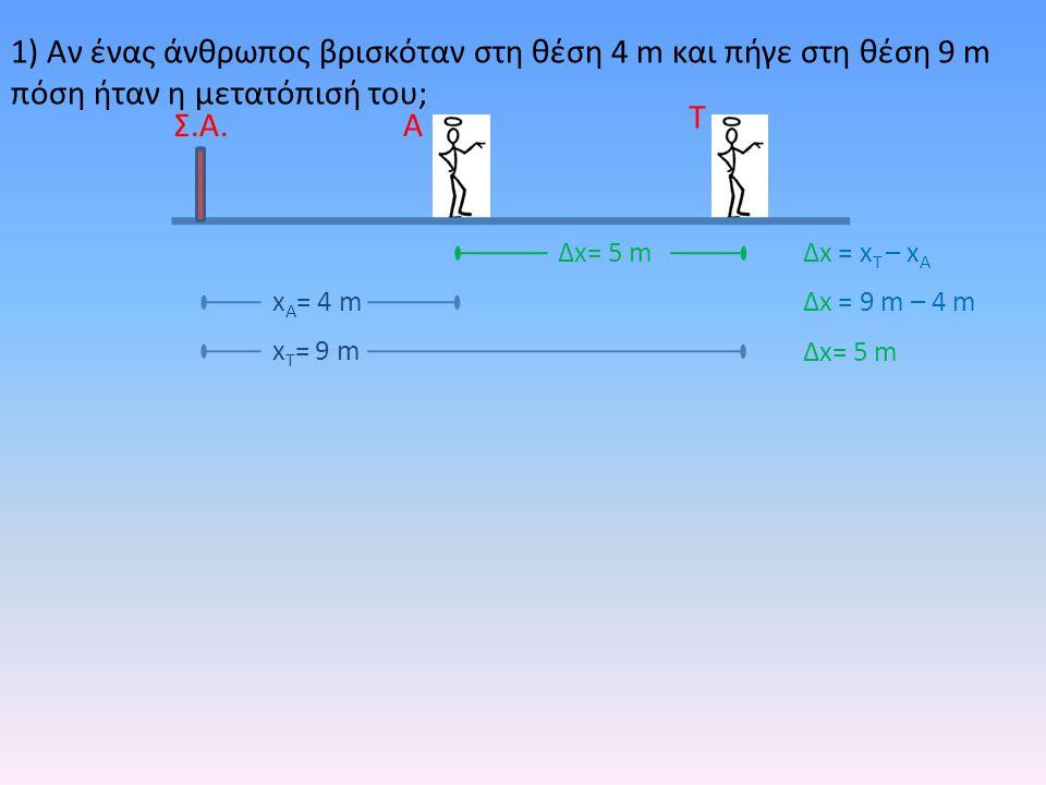 1) Αν ένας άνθρωπος βρισκόταν στη θέση 4 m και πήγε στη θέση 9 m πόση ήταν η μετατόπισή του; Α Τ Δx= 5 m Σ.Α. x Τ = 9 m x Α = 4 m Δx = x T – x A Δx =