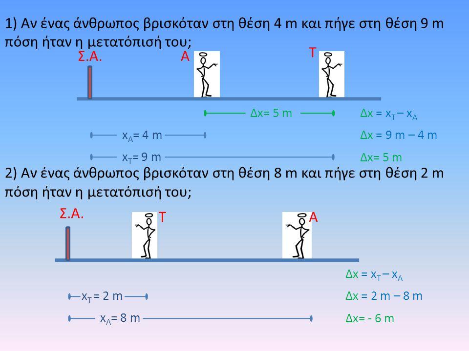 1) Αν ένας άνθρωπος βρισκόταν στη θέση 4 m και πήγε στη θέση 9 m πόση ήταν η μετατόπισή του; 2) Αν ένας άνθρωπος βρισκόταν στη θέση 8 m και πήγε στη θ