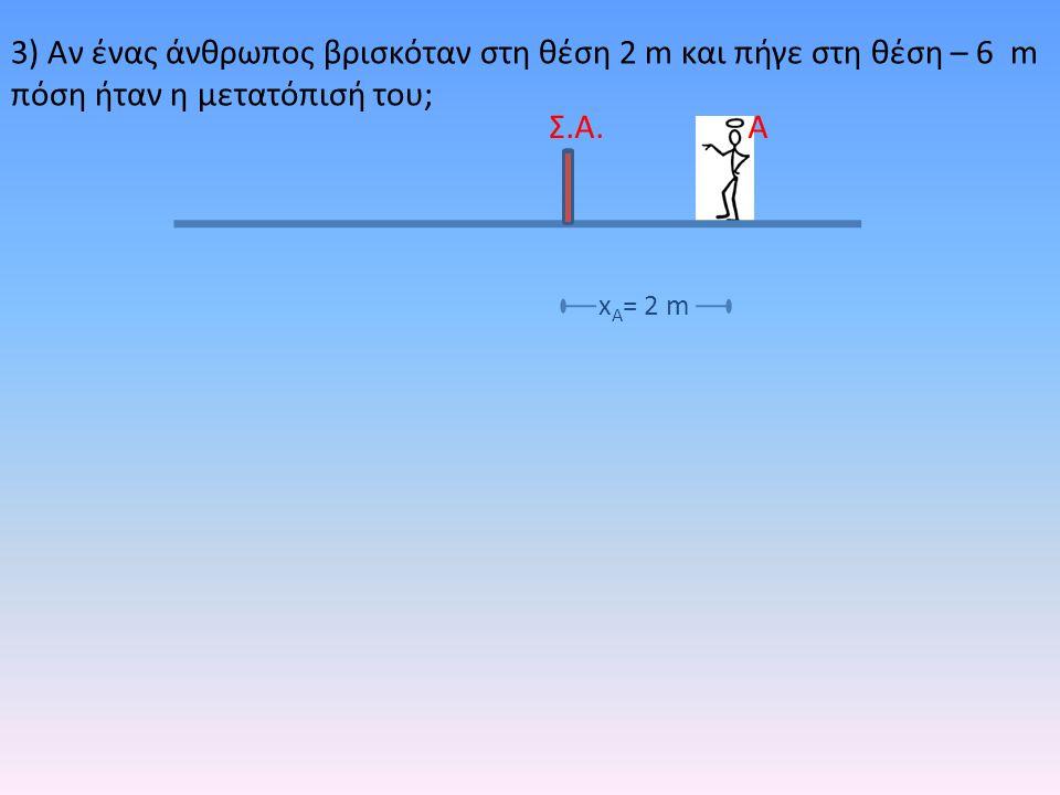 ΑΣ.Α. x Α = 2 m