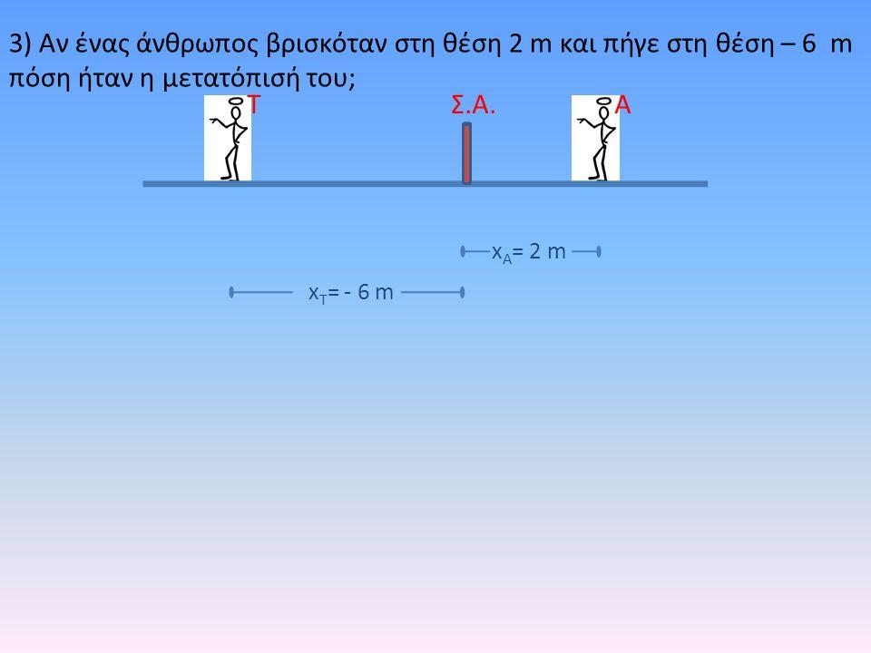 3) Αν ένας άνθρωπος βρισκόταν στη θέση 2 m και πήγε στη θέση – 6 m πόση ήταν η μετατόπισή του; ΑΤΣ.Α. x Τ = - 6 m x Α = 2 m