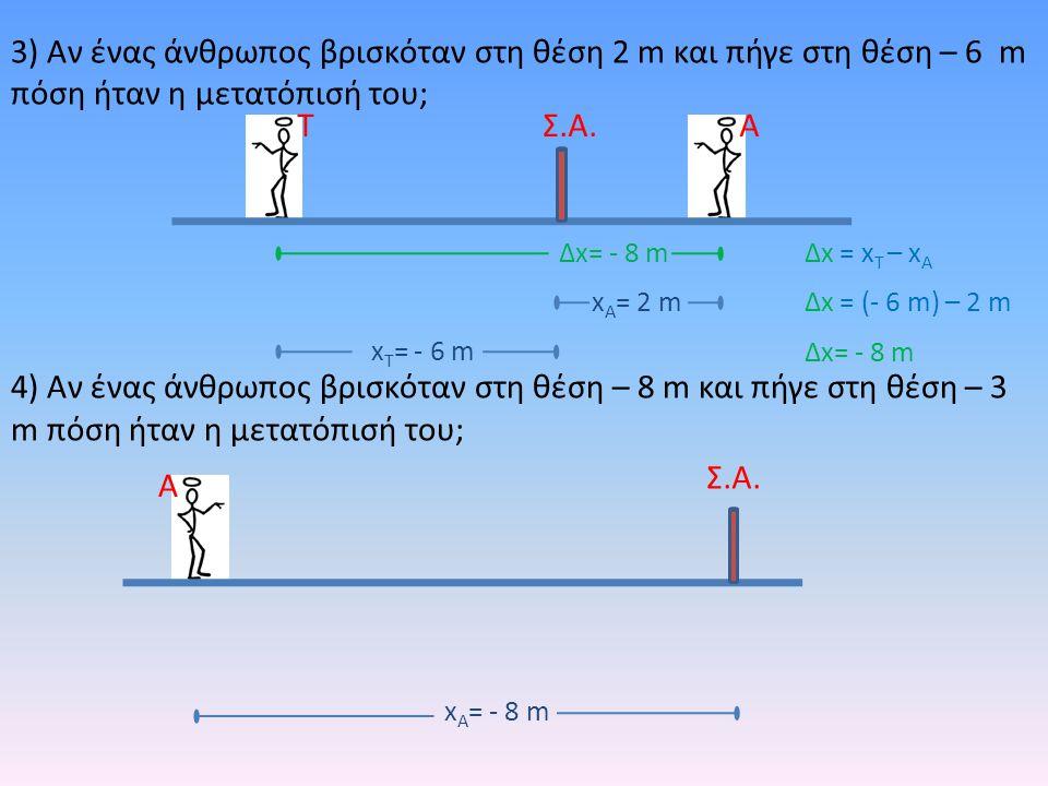 3) Αν ένας άνθρωπος βρισκόταν στη θέση 2 m και πήγε στη θέση – 6 m πόση ήταν η μετατόπισή του; 4) Αν ένας άνθρωπος βρισκόταν στη θέση – 8 m και πήγε σ
