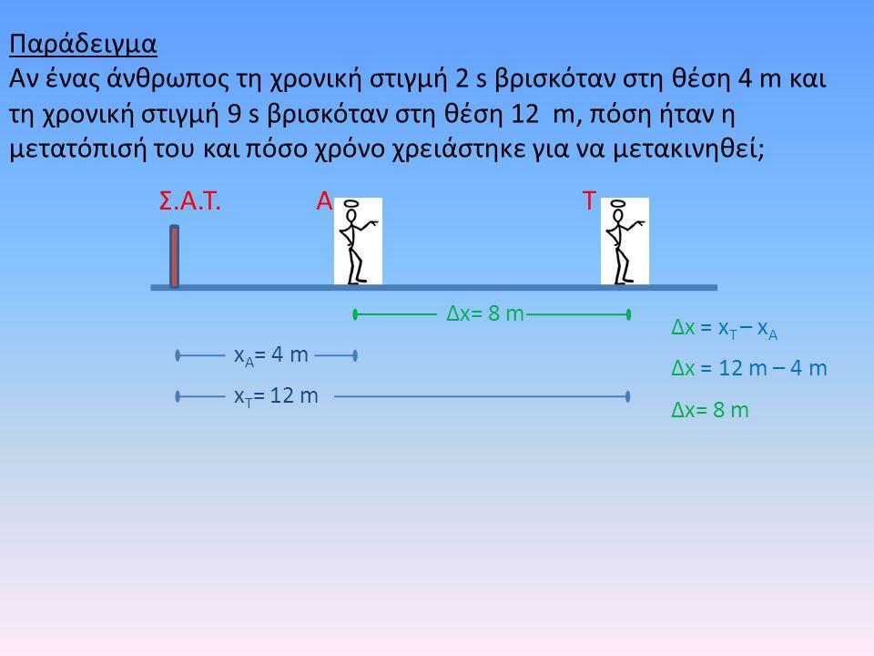 Παράδειγμα Αν ένας άνθρωπος τη χρονική στιγμή 2 s βρισκόταν στη θέση 4 m και τη χρονική στιγμή 9 s βρισκόταν στη θέση 12 m, πόση ήταν η μετατόπισή του
