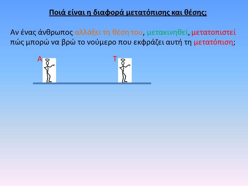 1) Αν ένας άνθρωπος βρισκόταν στη θέση 4 m και πήγε στη θέση 9 m πόση ήταν η μετατόπισή του; 2) Αν ένας άνθρωπος βρισκόταν στη θέση 8 m και πήγε στη θέση 2 m πόση ήταν η μετατόπισή του; Α Τ Δx= 5 m Σ.Α.