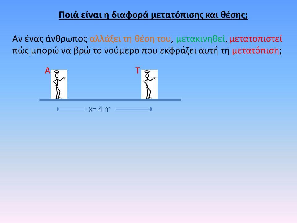 Παράδειγμα Αν ένας άνθρωπος τη χρονική στιγμή 2 s βρισκόταν στη θέση 4 m και τη χρονική στιγμή 9 s βρισκόταν στη θέση 12 m, πόση ήταν η μετατόπισή του και πόσο χρόνο χρειάστηκε για να μετακινηθεί; ΑΤ Δx= 8 m Σ.Α.T.