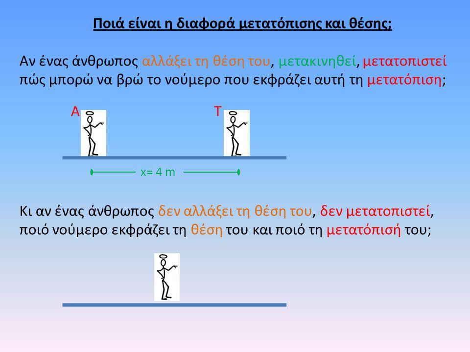 Ασκήσεις 1)Αν ένας άνθρωπος βρισκόταν στη θέση 10 m και πήγε στη θέση – 3 m, πόση ήταν η μετατόπισή του; 2) Αν ένας άνθρωπος βρισκόταν στη θέση – 4 m και πήγε στη θέση – 1 m, πόση ήταν η μετατόπισή του; 3) Αν ένας άνθρωπος βρισκόταν στη θέση 7 m και μετατοπίστηκε κατα + 7 m (προς τα δεξιά), που βρέθηκε στο τέλος; 4) Αν ένας άνθρωπος βρισκόταν στη θέση – 3 m και μετατοπίστηκε κατα - 9 m (προς τα αριστερά), που βρέθηκε στο τέλος; 5) Αν ένας άνθρωπος μετατοπίστηκε κατά – 2 m και βρέθηκε στο τέλος στη θέση 7 m, που βρισκόταν στην αρχή;