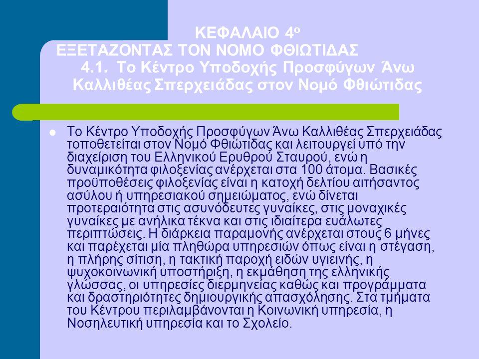 ΚΕΦΑΛΑΙΟ 4 ο ΕΞΕΤΑΖΟΝΤΑΣ ΤΟΝ ΝΟΜΟ ΦΘΙΩΤΙΔΑΣ 4.1. Το Κέντρο Υποδοχής Προσφύγων Άνω Καλλιθέας Σπερχειάδας στον Νομό Φθιώτιδας Το Κέντρο Υποδοχής Προσφύγ