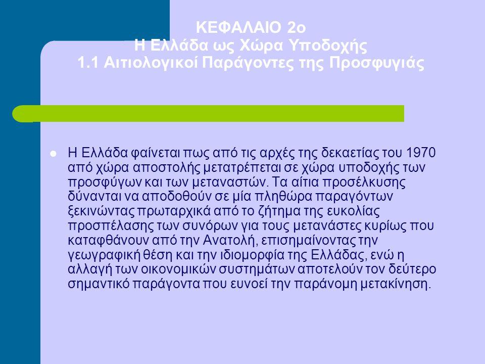 ΚΕΦΑΛΑΙΟ 2ο Η Ελλάδα ως Χώρα Υποδοχής 1.1 Αιτιολογικοί Παράγοντες της Προσφυγιάς Η Ελλάδα φαίνεται πως από τις αρχές της δεκαετίας του 1970 από χώρα α