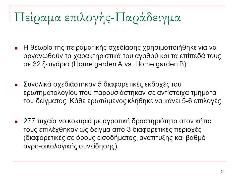 34 Πείραμα επιλογής-Παράδειγμα Η θεωρία της πειραματικής σχεδίασης χρησιμοποιήθηκε για να οργανωθούν τα χαρακτηριστικά του αγαθού και τα επίπεδά τους σε 32 ζευγάρια (Home garden A vs.
