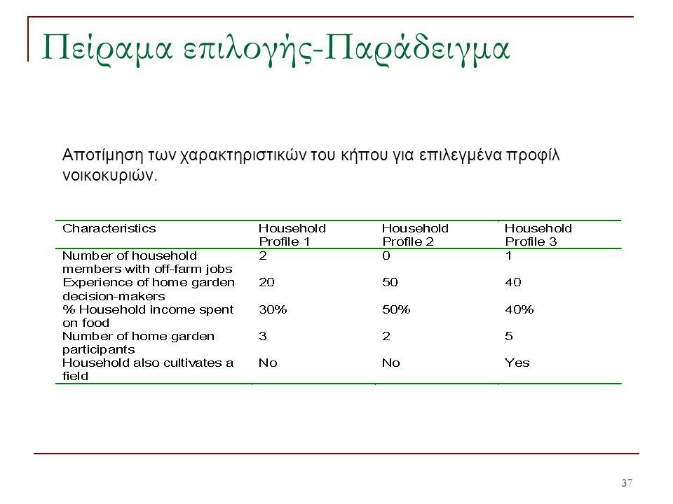 37 Πείραμα επιλογής-Παράδειγμα Αποτίμηση των χαρακτηριστικών του κήπου για επιλεγμένα προφίλ νοικοκυριών.