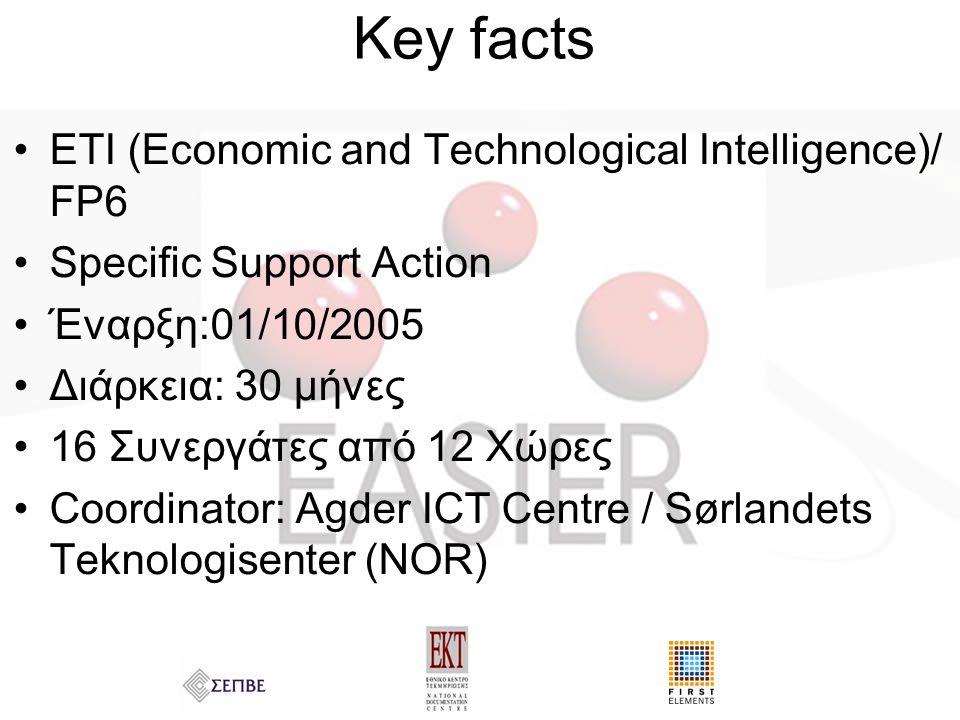 Συνεργάτες του Προγράμματος STS - Sørlandets Teknologisenter AS/Agder ICT-Centre (Norway) – Coordinator AF - Agderforskning (Agder Research) (Norway) RR&CO - Podjetje za poslovne storitve, d.o.o.
