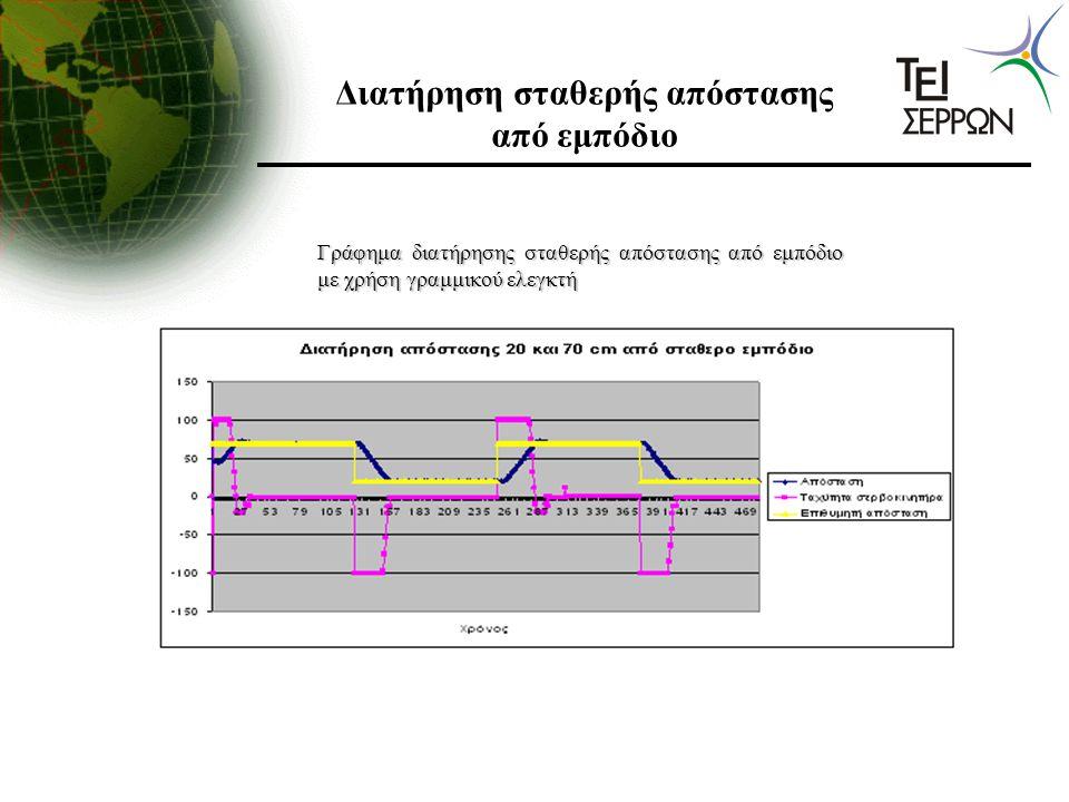 Διατήρηση σταθερής απόστασης από εμπόδιο Γράφημα διατήρησης σταθερής απόστασης από εμπόδιο με χρήση γραμμικού ελεγκτή