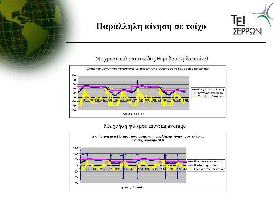 Παράλληλη κίνηση σε τοίχο Με χρήση φίλτρου ακίδας θορύβου (spike noise) Με χρήση φίλτρου moving average