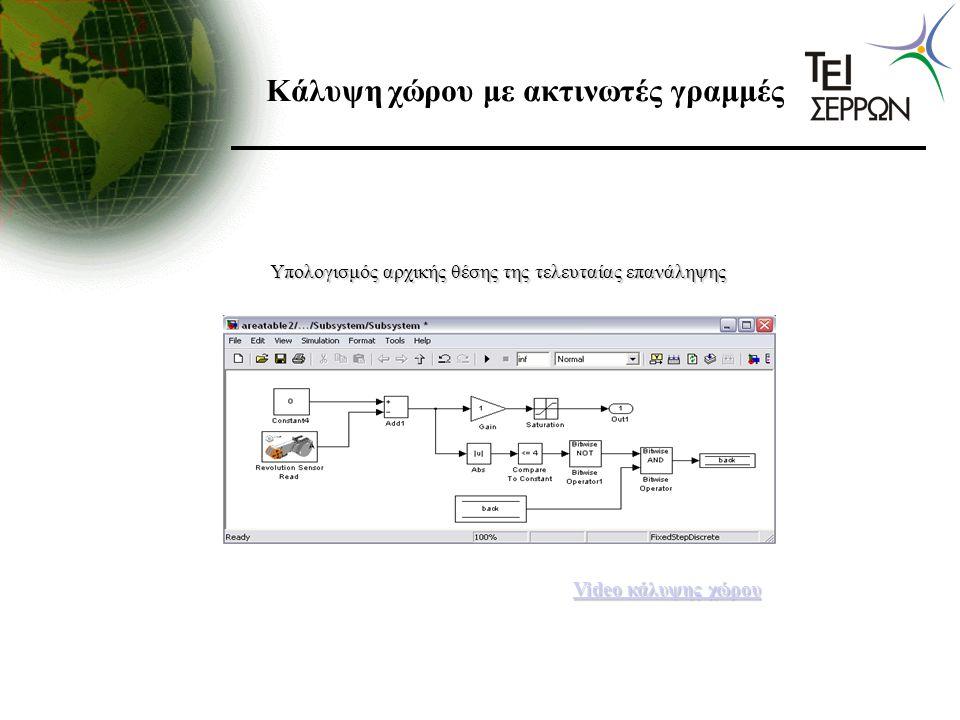 Κάλυψη χώρου με ακτινωτές γραμμές Video κάλυψης χώρου Video κάλυψης χώρου Υπολογισμός αρχικής θέσης της τελευταίας επανάληψης