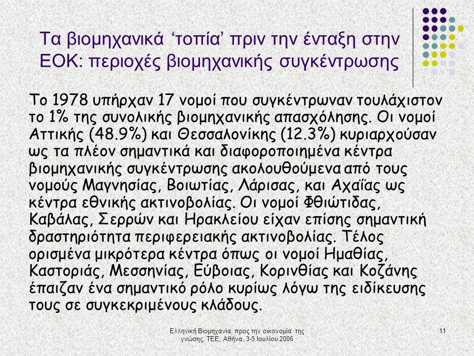 Ελληνική Βιομηχανία: προς την οικονομία της γνώσης, ΤΕΕ, Αθήνα, 3-5 Ιουλίου 2006 11 Τα βιομηχανικά 'τοπία' πριν την ένταξη στην ΕΟΚ: περιοχές βιομηχαν