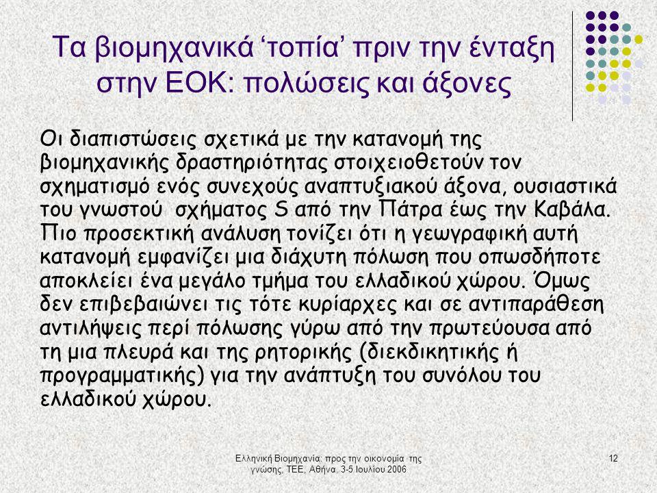 Ελληνική Βιομηχανία: προς την οικονομία της γνώσης, ΤΕΕ, Αθήνα, 3-5 Ιουλίου 2006 12 Τα βιομηχανικά 'τοπία' πριν την ένταξη στην ΕΟΚ: πολώσεις και άξον