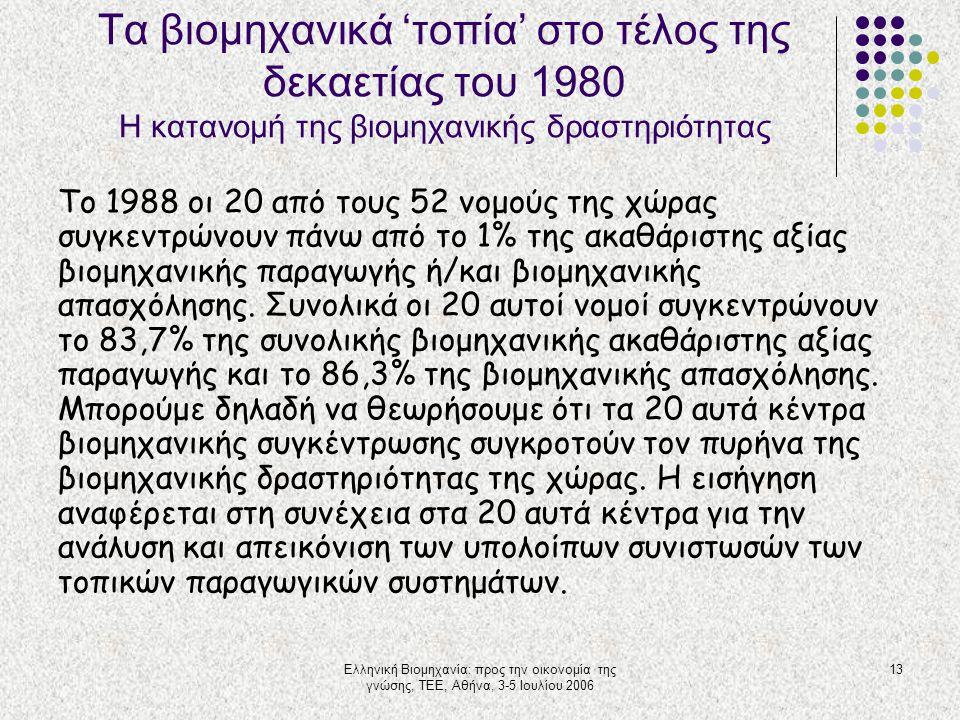 Ελληνική Βιομηχανία: προς την οικονομία της γνώσης, ΤΕΕ, Αθήνα, 3-5 Ιουλίου 2006 13 Τα βιομηχανικά 'τοπία' στο τέλος της δεκαετίας του 1980 Η κατανομή