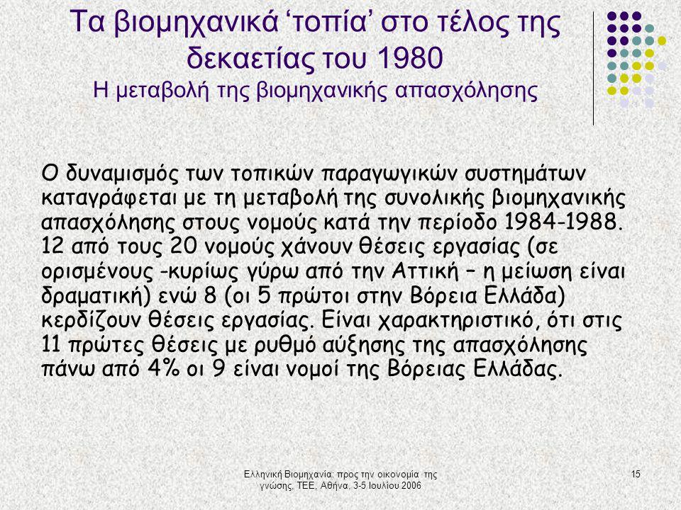Ελληνική Βιομηχανία: προς την οικονομία της γνώσης, ΤΕΕ, Αθήνα, 3-5 Ιουλίου 2006 15 Τα βιομηχανικά 'τοπία' στο τέλος της δεκαετίας του 1980 Η μεταβολή