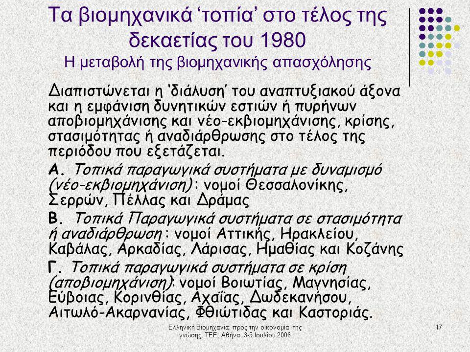 Ελληνική Βιομηχανία: προς την οικονομία της γνώσης, ΤΕΕ, Αθήνα, 3-5 Ιουλίου 2006 17 Τα βιομηχανικά 'τοπία' στο τέλος της δεκαετίας του 1980 Η μεταβολή