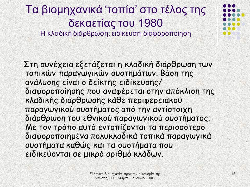 Ελληνική Βιομηχανία: προς την οικονομία της γνώσης, ΤΕΕ, Αθήνα, 3-5 Ιουλίου 2006 18 Τα βιομηχανικά 'τοπία' στο τέλος της δεκαετίας του 1980 Η κλαδική