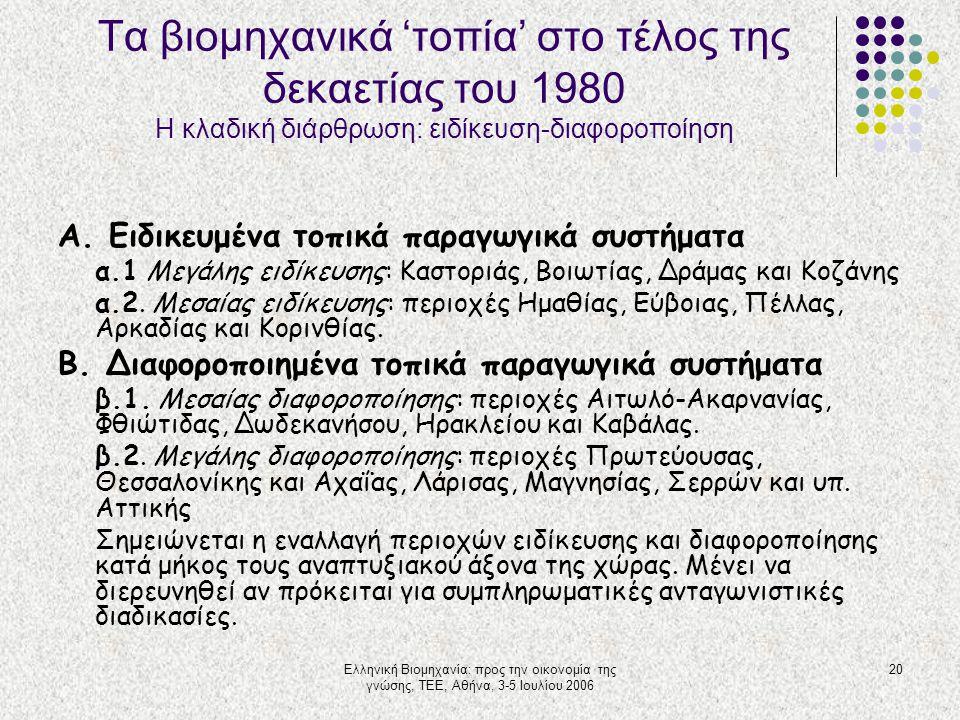 Ελληνική Βιομηχανία: προς την οικονομία της γνώσης, ΤΕΕ, Αθήνα, 3-5 Ιουλίου 2006 20 Τα βιομηχανικά 'τοπία' στο τέλος της δεκαετίας του 1980 Η κλαδική