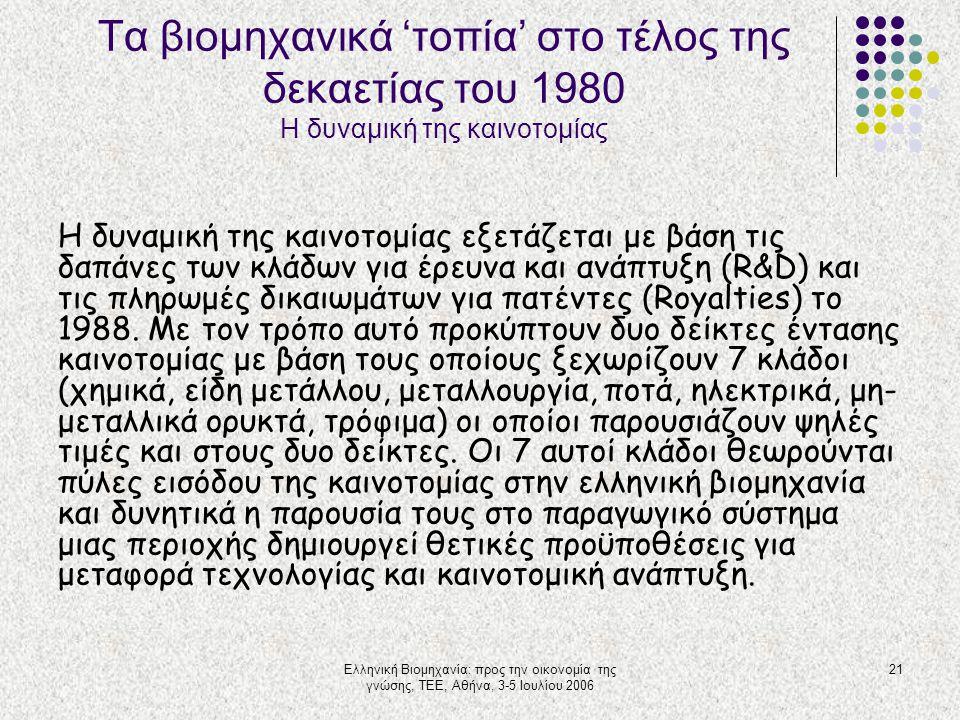 Ελληνική Βιομηχανία: προς την οικονομία της γνώσης, ΤΕΕ, Αθήνα, 3-5 Ιουλίου 2006 21 Τα βιομηχανικά 'τοπία' στο τέλος της δεκαετίας του 1980 Η δυναμική