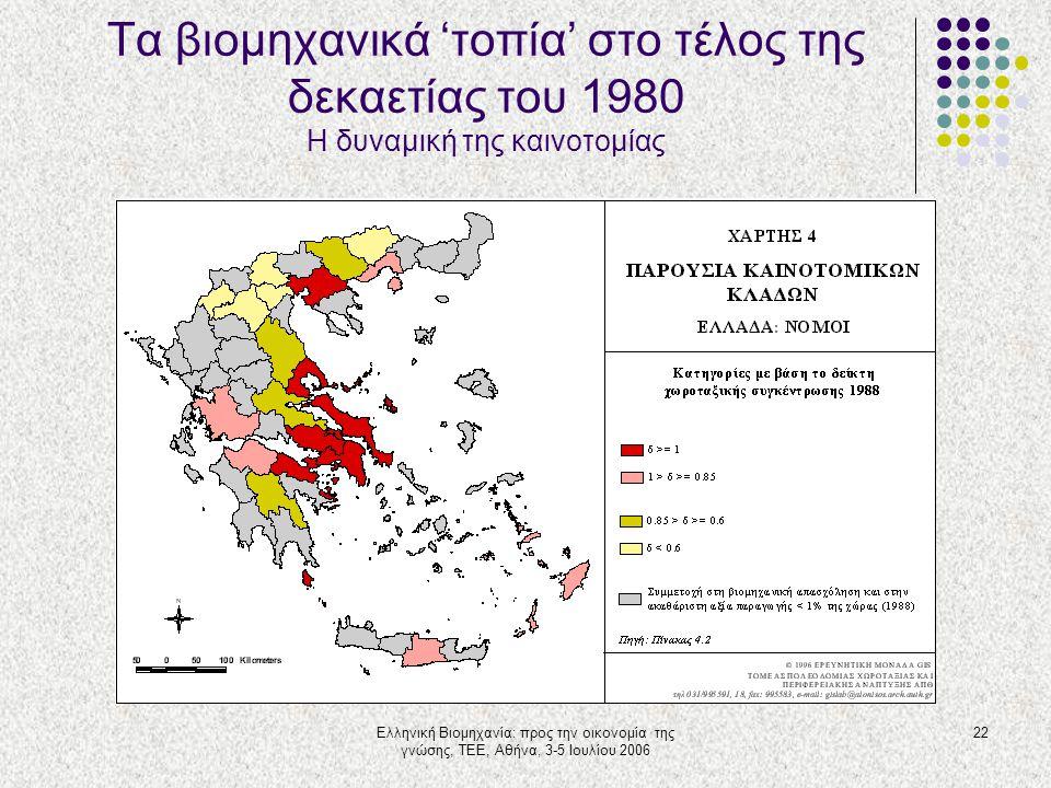 Ελληνική Βιομηχανία: προς την οικονομία της γνώσης, ΤΕΕ, Αθήνα, 3-5 Ιουλίου 2006 22 Τα βιομηχανικά 'τοπία' στο τέλος της δεκαετίας του 1980 Η δυναμική