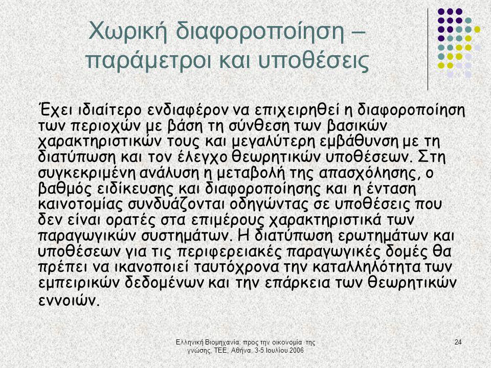 Ελληνική Βιομηχανία: προς την οικονομία της γνώσης, ΤΕΕ, Αθήνα, 3-5 Ιουλίου 2006 24 Χωρική διαφοροποίηση – παράμετροι και υποθέσεις Έχει ιδιαίτερο ενδ