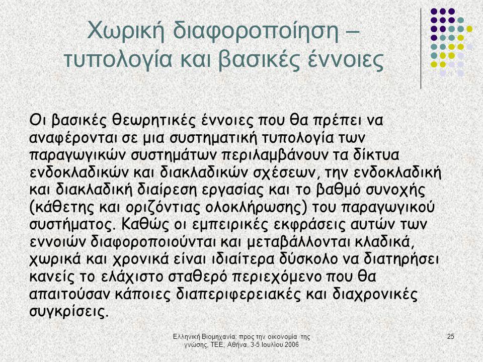 Ελληνική Βιομηχανία: προς την οικονομία της γνώσης, ΤΕΕ, Αθήνα, 3-5 Ιουλίου 2006 25 Χωρική διαφοροποίηση – τυπολογία και βασικές έννοιες Οι βασικές θε