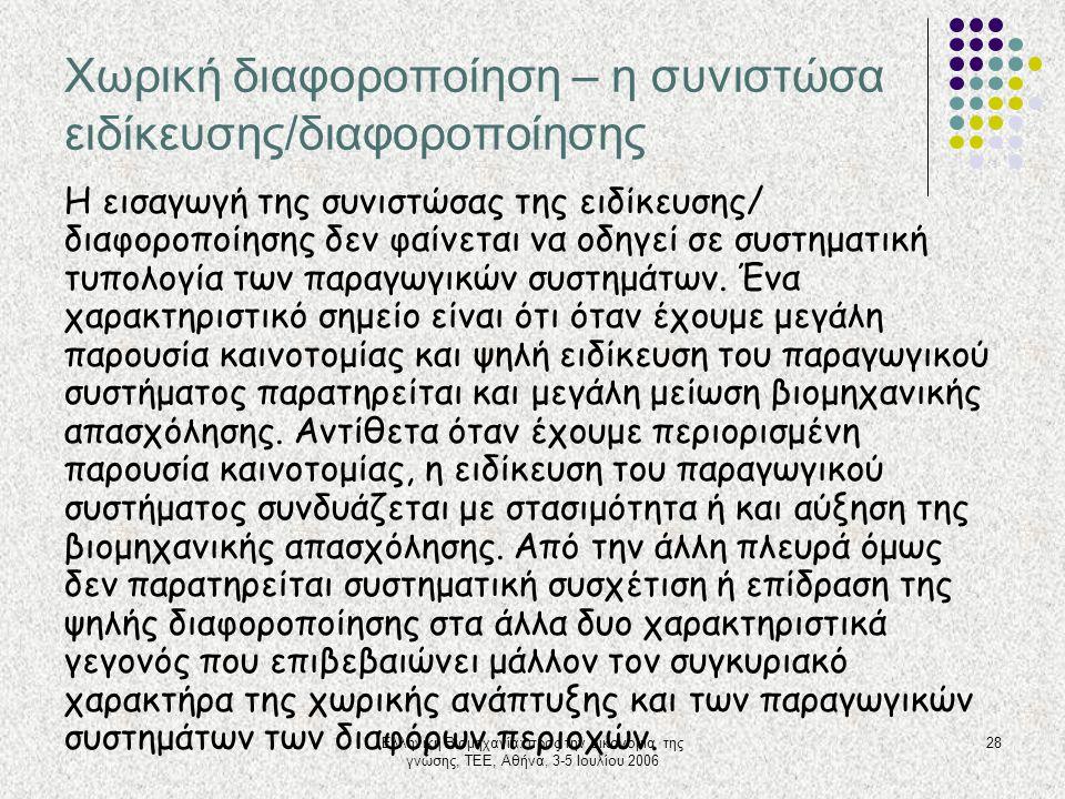 Ελληνική Βιομηχανία: προς την οικονομία της γνώσης, ΤΕΕ, Αθήνα, 3-5 Ιουλίου 2006 28 Χωρική διαφοροποίηση – η συνιστώσα ειδίκευσης/διαφοροποίησης Η εισ