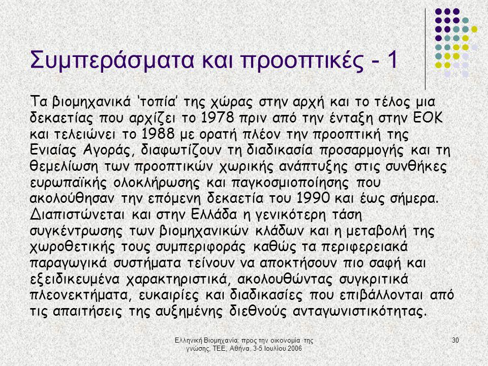 Ελληνική Βιομηχανία: προς την οικονομία της γνώσης, ΤΕΕ, Αθήνα, 3-5 Ιουλίου 2006 30 Συμπεράσματα και προοπτικές - 1 Τα βιομηχανικά 'τοπία' της χώρας σ
